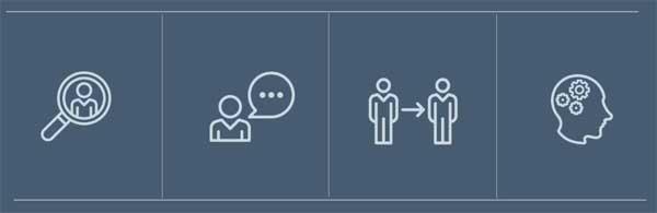5 atitudes para desenvolver liderança positiva